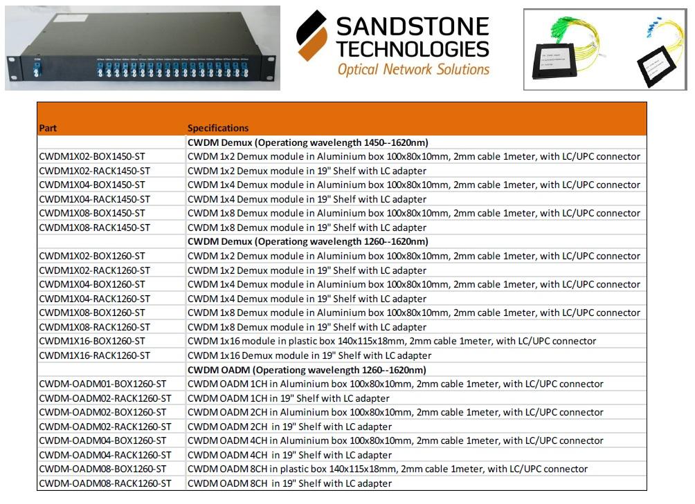 Sandstone CWDM Parts List
