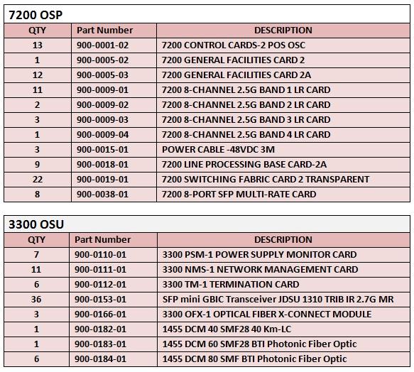 Xtera Meriton 7200 OSP & 3300 OSU Parts For Sale Bottom