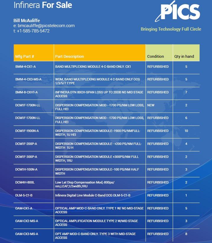 Infinera Equipment For Sale Top (2.24.14)