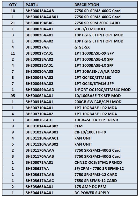 Alcatel-Lucent 7750 Parts For Sale Bottom 2 (7.22.14)
