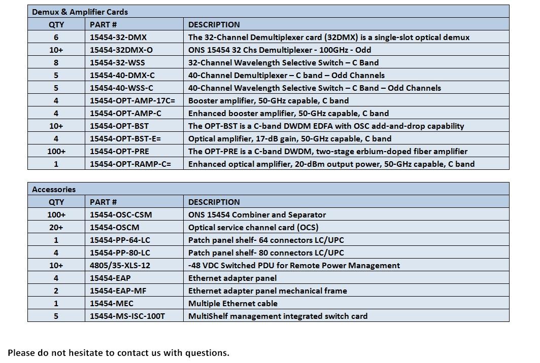 Cisco 15454 Equipment For Sale Bottom 2 (7.7.14)