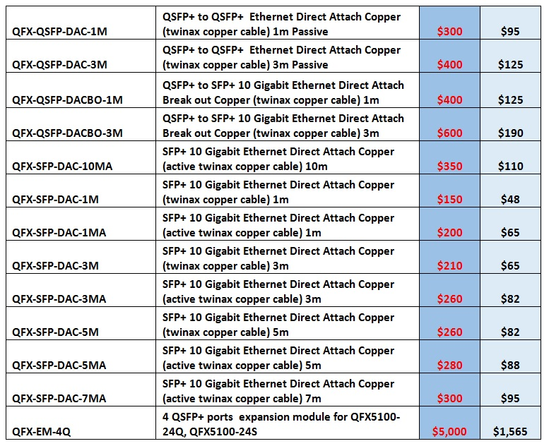 Juniper QFX5100 Switches For Sale Bottom 3 (8.12.14)